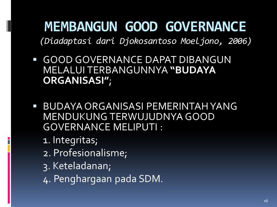 MEMBANGUN GOOD GOVERNANCE (Diadaptasi dari Djokosantoso Moeljono, 2006)
