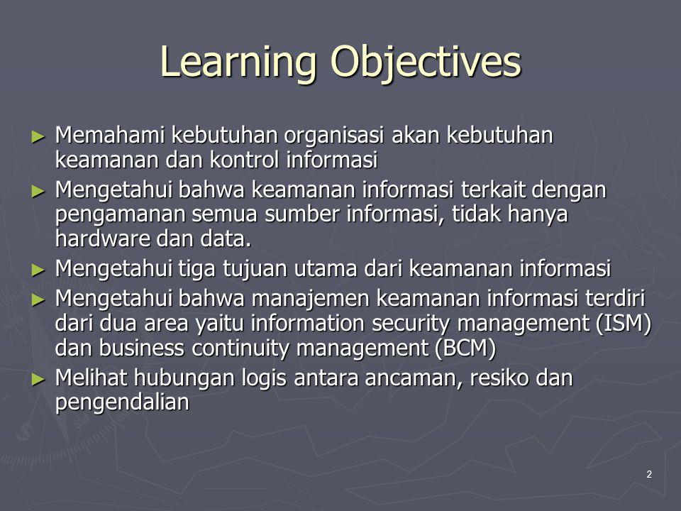 Learning Objectives Memahami kebutuhan organisasi akan kebutuhan keamanan dan kontrol informasi.