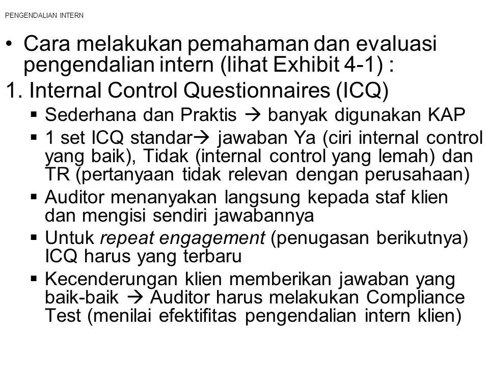 Bab_3 Pengendalian Intern