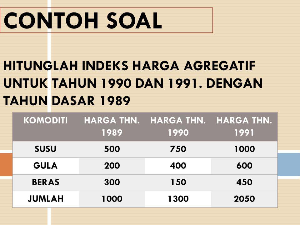 CONTOH SOAL HITUNGLAH INDEKS HARGA AGREGATIF UNTUK TAHUN 1990 DAN 1991. DENGAN TAHUN DASAR 1989. KOMODITI.