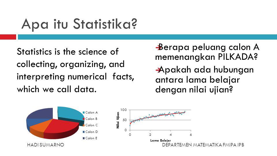 Apa itu Statistika Berapa peluang calon A memenangkan PILKADA