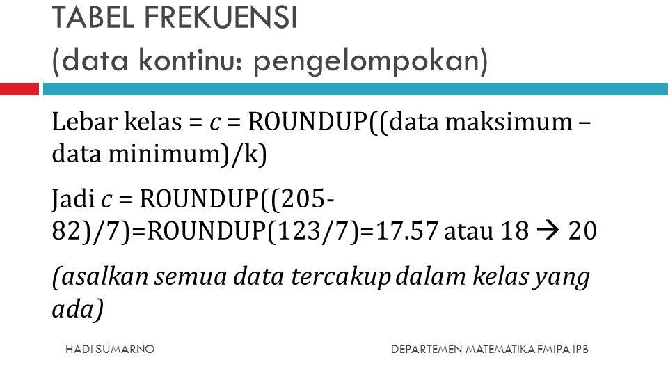 TABEL FREKUENSI (data kontinu: pengelompokan)
