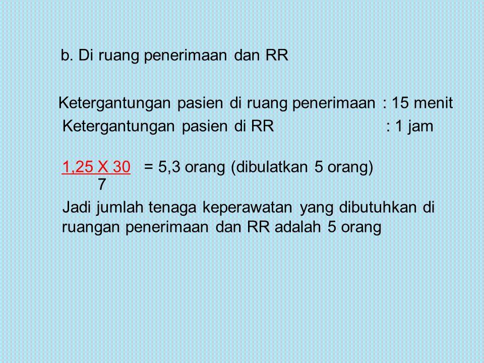 b. Di ruang penerimaan dan RR