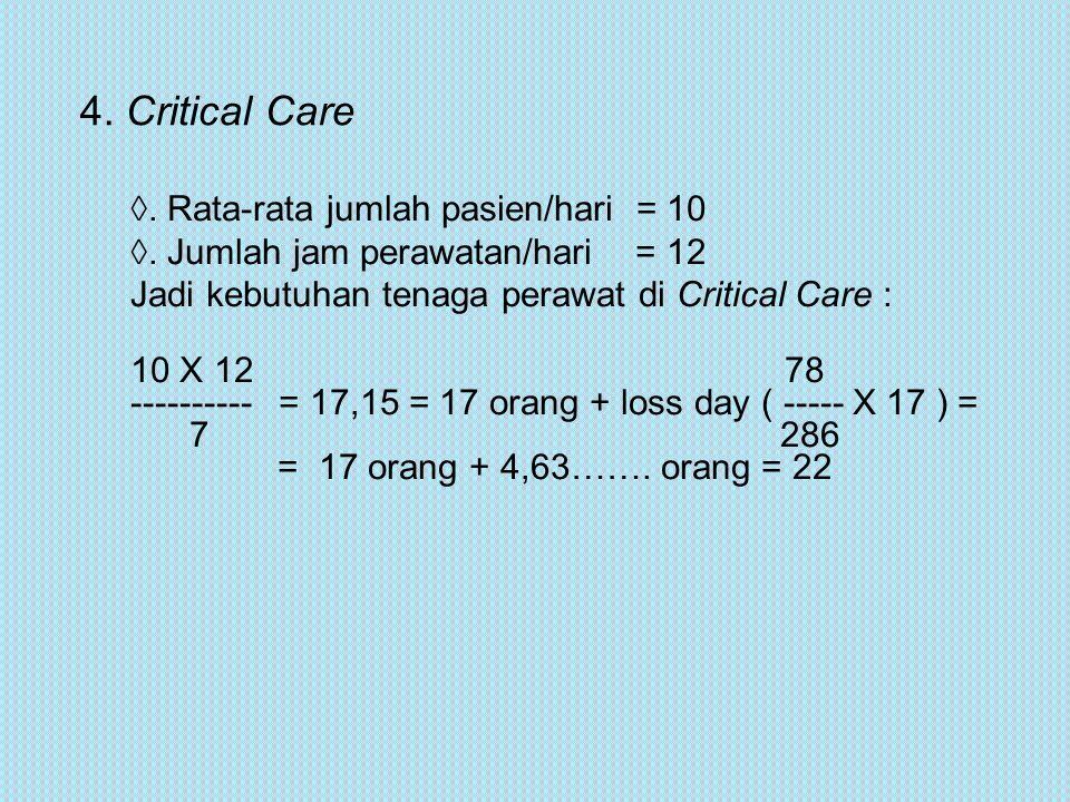 4. Critical Care ◊. Rata-rata jumlah pasien/hari = 10