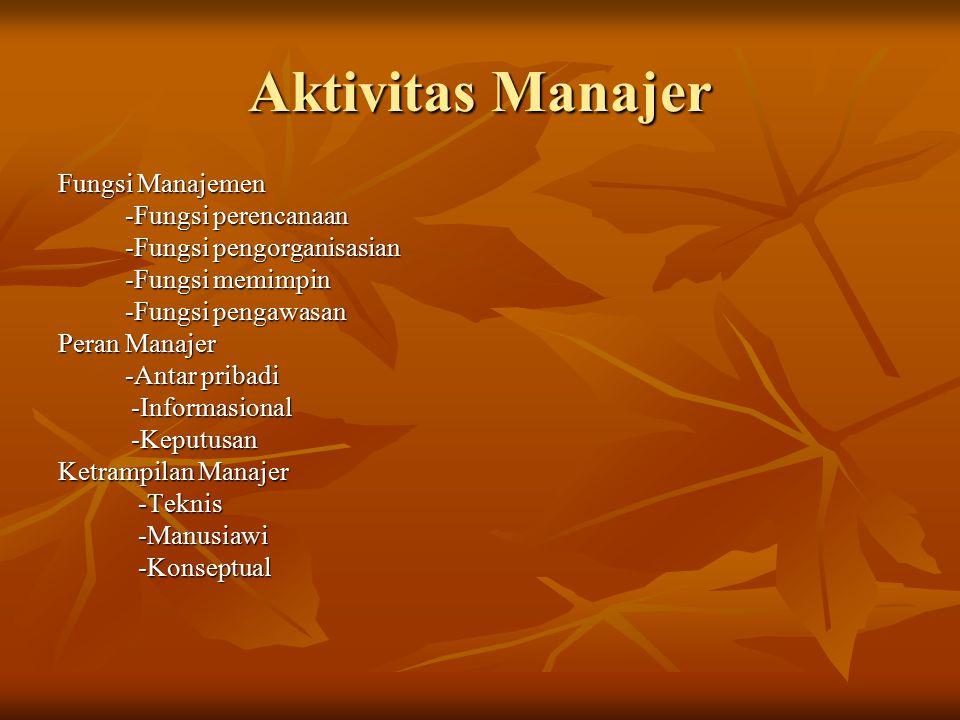 Aktivitas Manajer Fungsi Manajemen -Fungsi perencanaan
