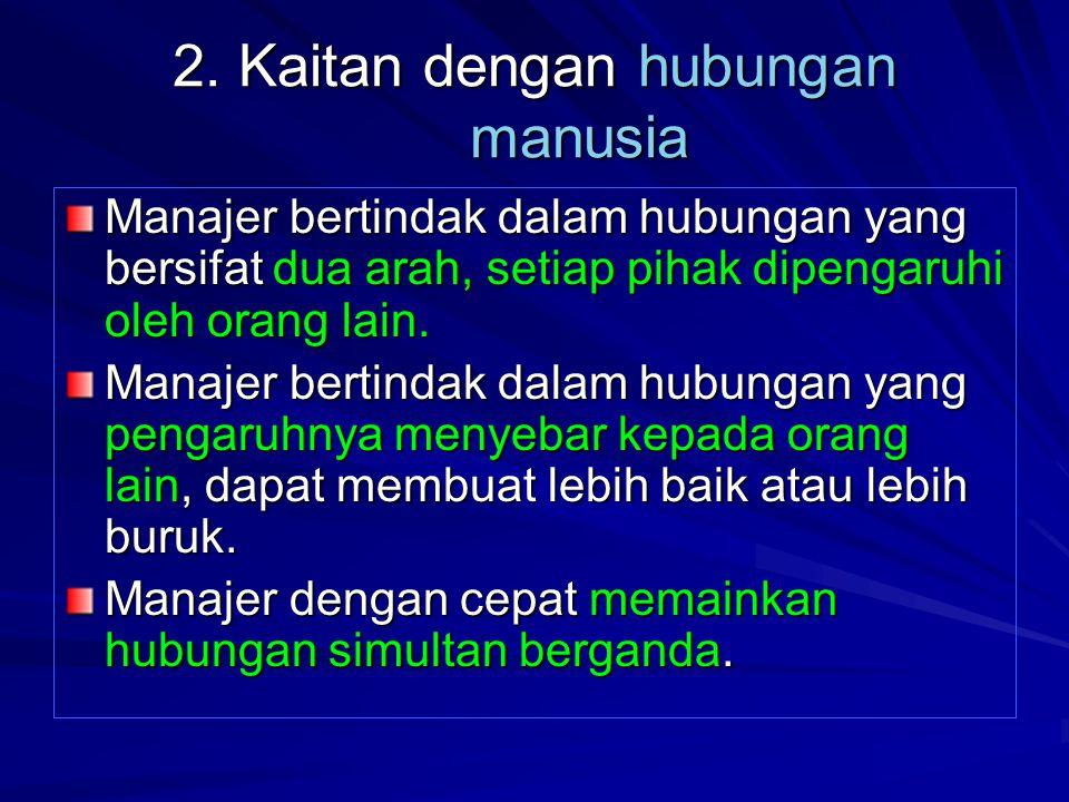 2. Kaitan dengan hubungan manusia