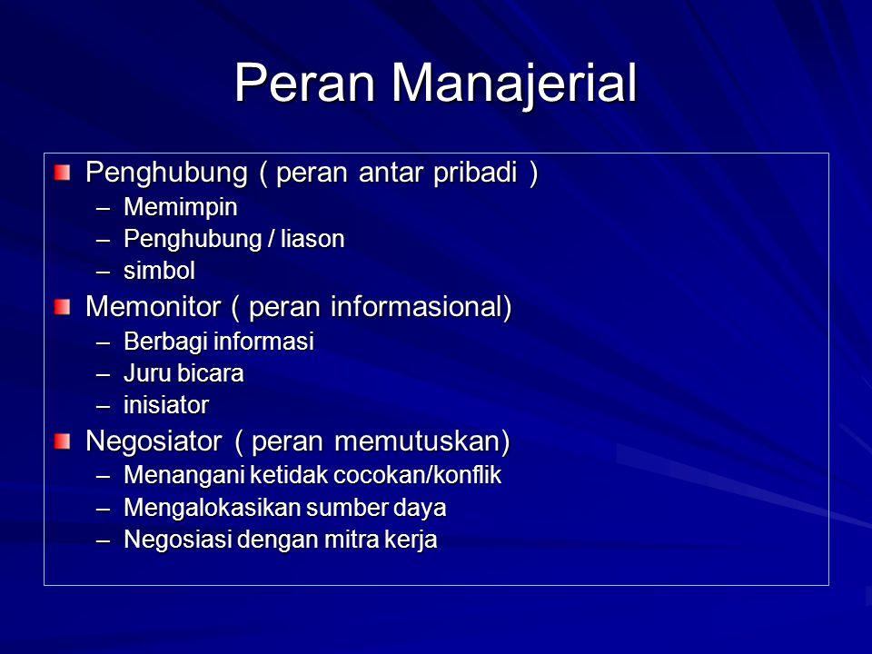 Peran Manajerial Penghubung ( peran antar pribadi )