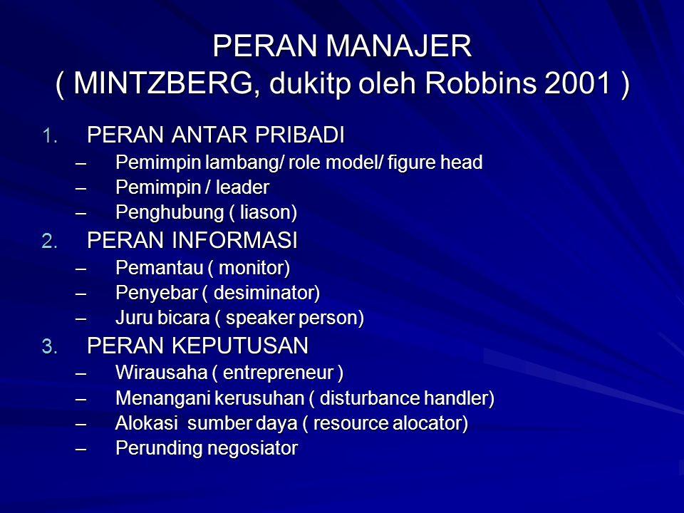 PERAN MANAJER ( MINTZBERG, dukitp oleh Robbins 2001 )
