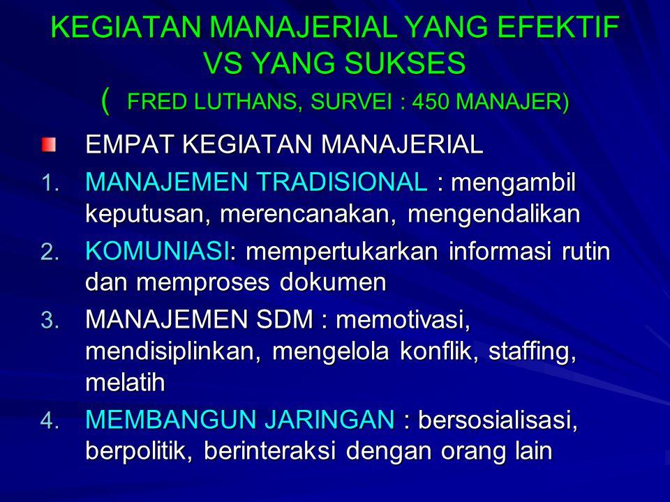 KEGIATAN MANAJERIAL YANG EFEKTIF VS YANG SUKSES ( FRED LUTHANS, SURVEI : 450 MANAJER)