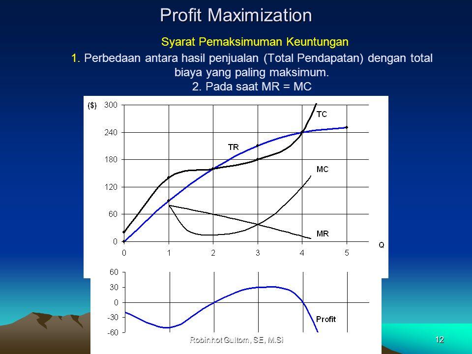 Profit Maximization Syarat Pemaksimuman Keuntungan 1