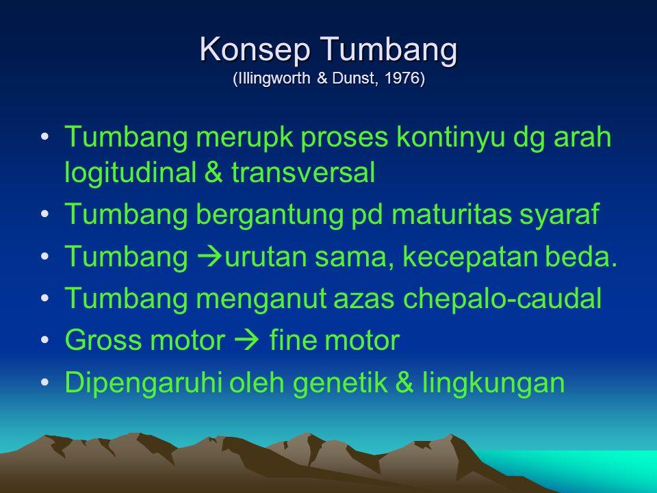 Konsep Tumbang (Illingworth & Dunst, 1976)
