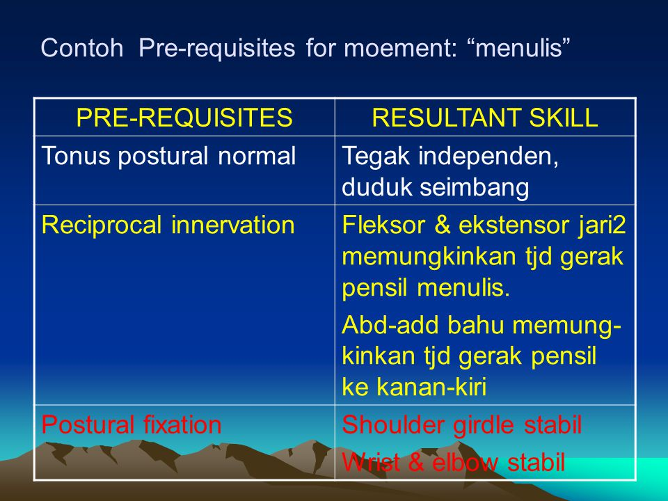 Contoh Pre-requisites for moement: menulis