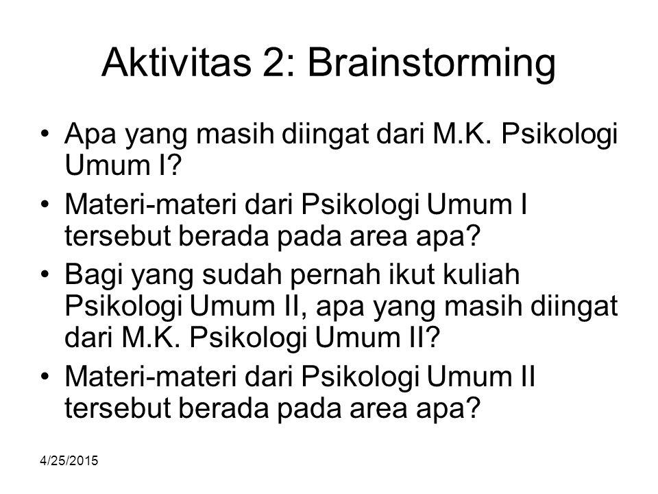 Aktivitas 2: Brainstorming