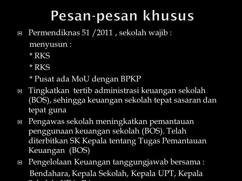 Pesan-pesan khusus Permendiknas 51 /2011 , sekolah wajib : menyusun :