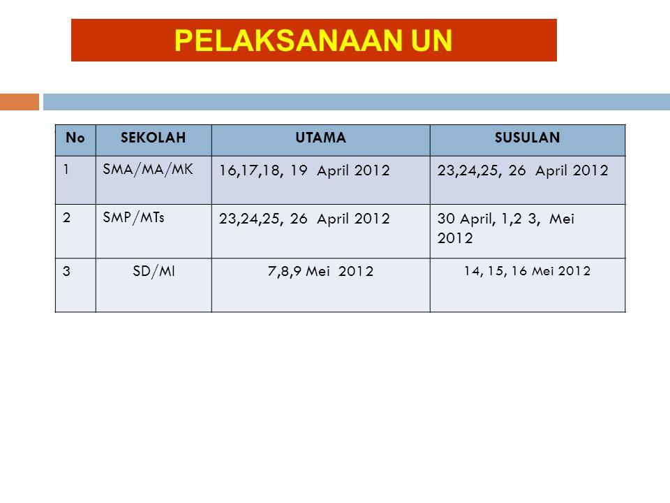 PELAKSANAAN UN 1. UN UTAMA DAN SUSULAN 16,17,18, 19 April 2012