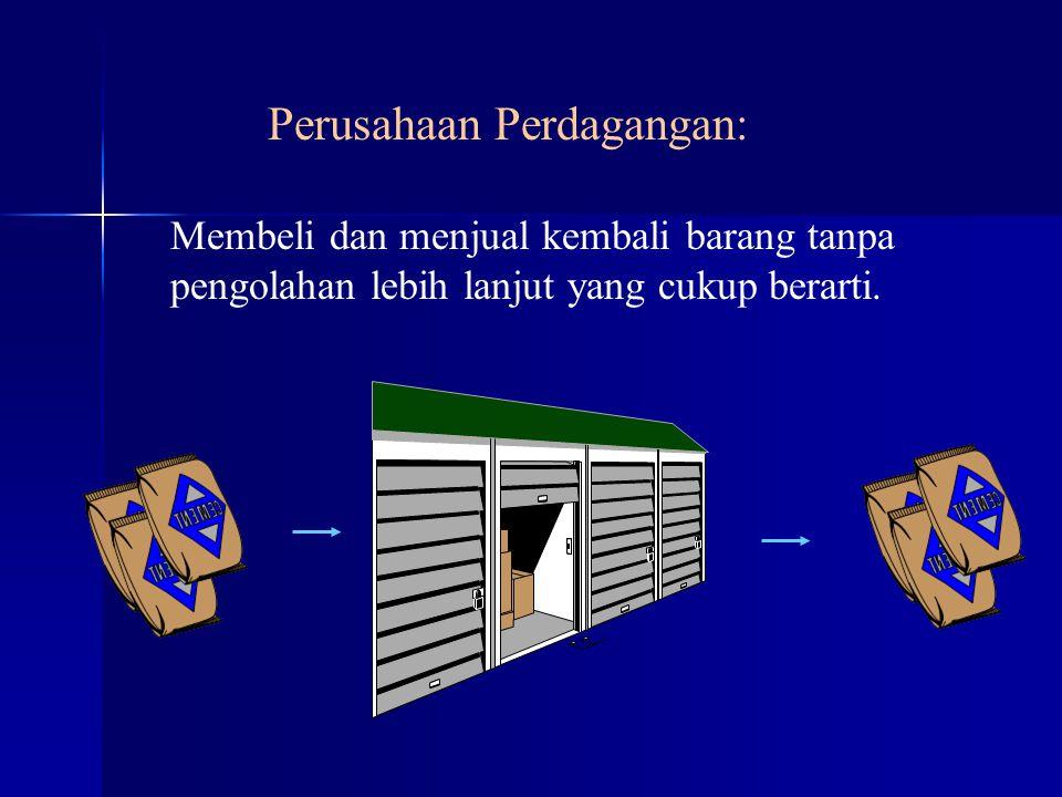 Perusahaan Perdagangan: