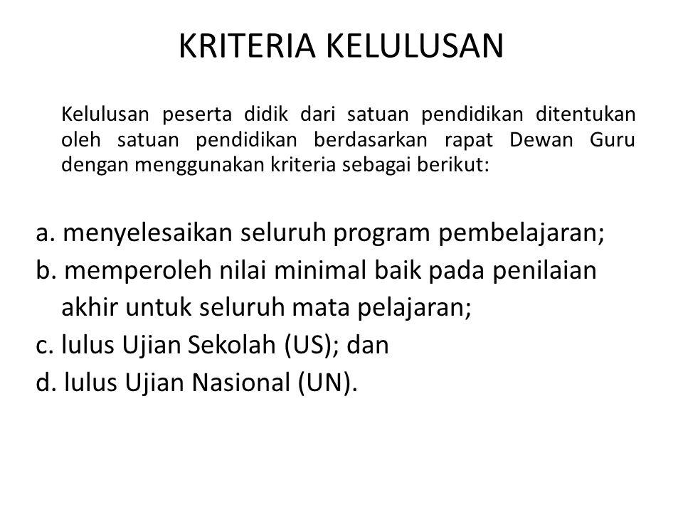 KRITERIA KELULUSAN a. menyelesaikan seluruh program pembelajaran;