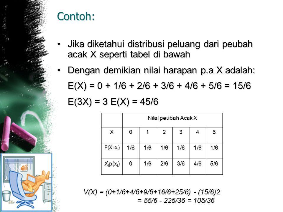 Contoh: Jika diketahui distribusi peluang dari peubah acak X seperti tabel di bawah. Dengan demikian nilai harapan p.a X adalah: