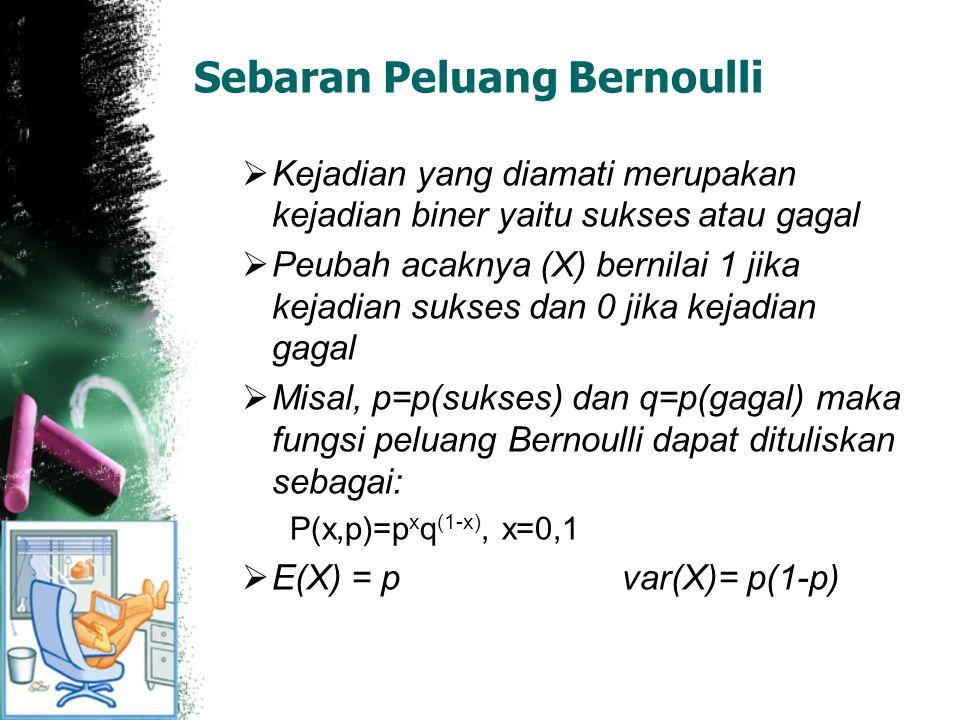 Sebaran Peluang Bernoulli