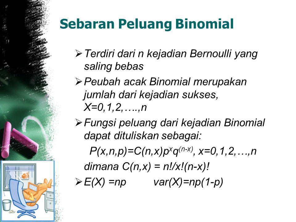 Sebaran Peluang Binomial