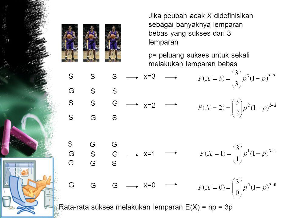 Jika peubah acak X didefinisikan sebagai banyaknya lemparan bebas yang sukses dari 3 lemparan