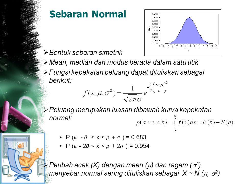 Sebaran Normal Bentuk sebaran simetrik