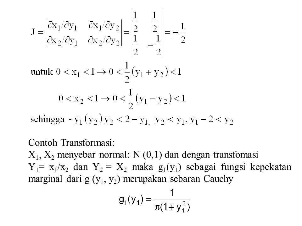 Contoh Transformasi: X1, X2 menyebar normal: N (0,1) dan dengan transfomasi.