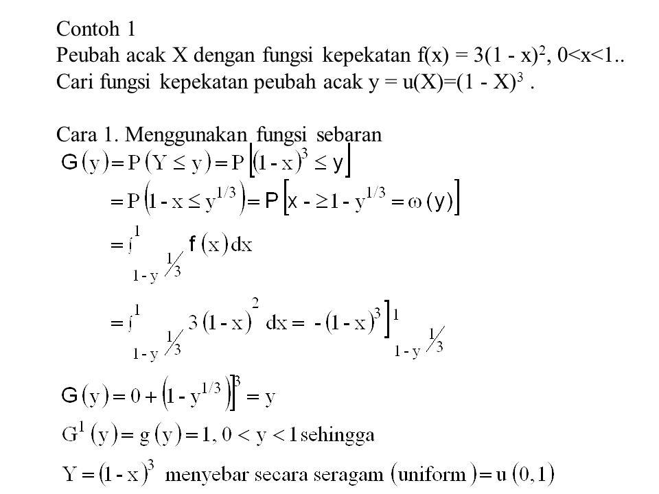 Contoh 1 Peubah acak X dengan fungsi kepekatan f(x) = 3(1 - x)2, 0<x<1.. Cari fungsi kepekatan peubah acak y = u(X)=(1 - X)3 .
