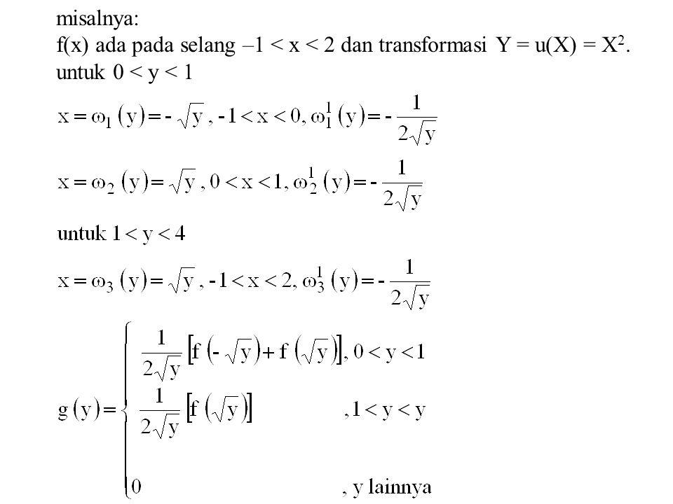 misalnya: f(x) ada pada selang –1 < x < 2 dan transformasi Y = u(X) = X2. untuk 0 < y < 1