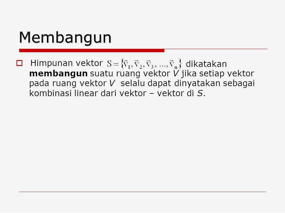 Membangun dikatakan Himpunan vektor
