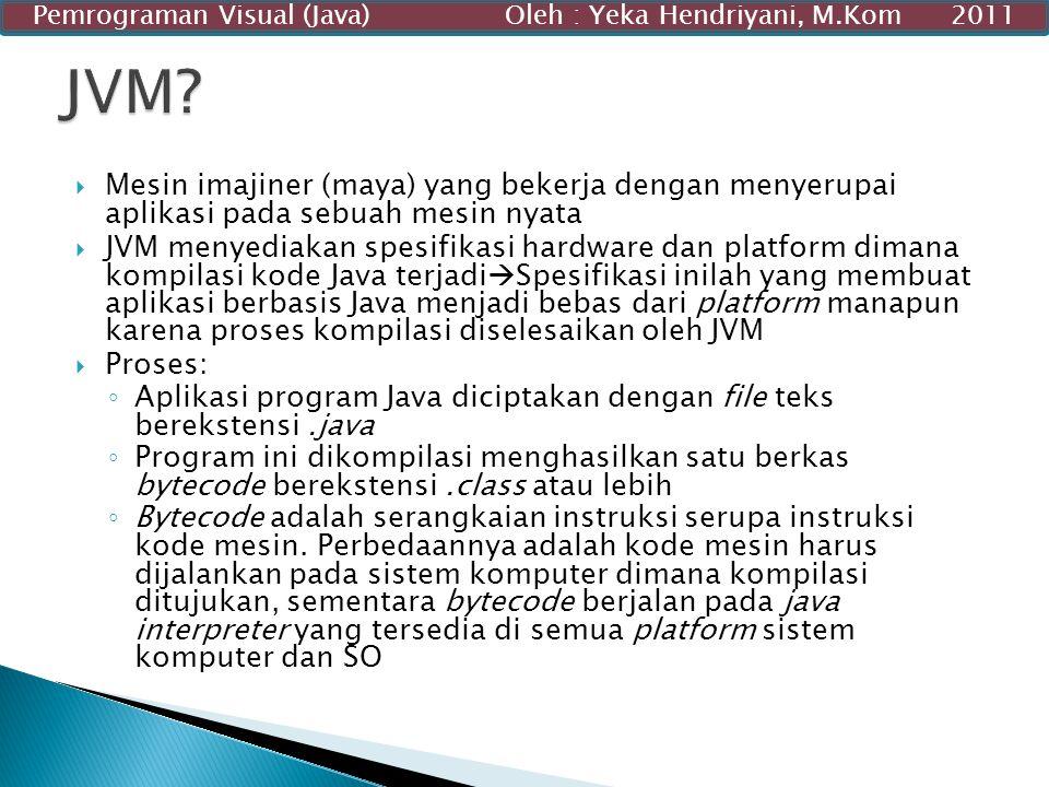 Pemrograman Visual (Java) Oleh : Yeka Hendriyani, M.Kom 2011