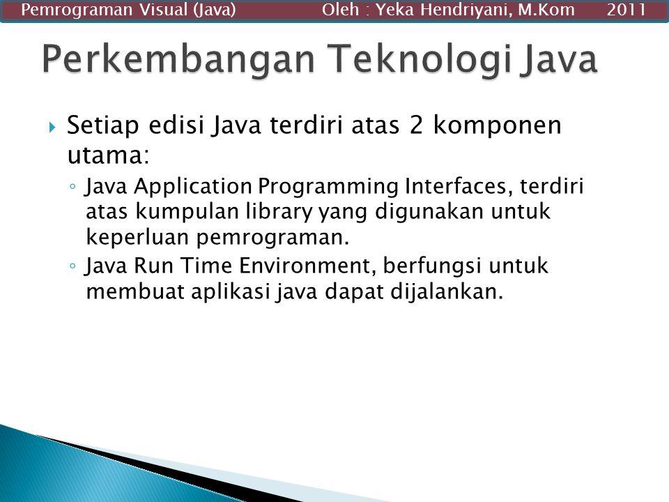 Perkembangan Teknologi Java