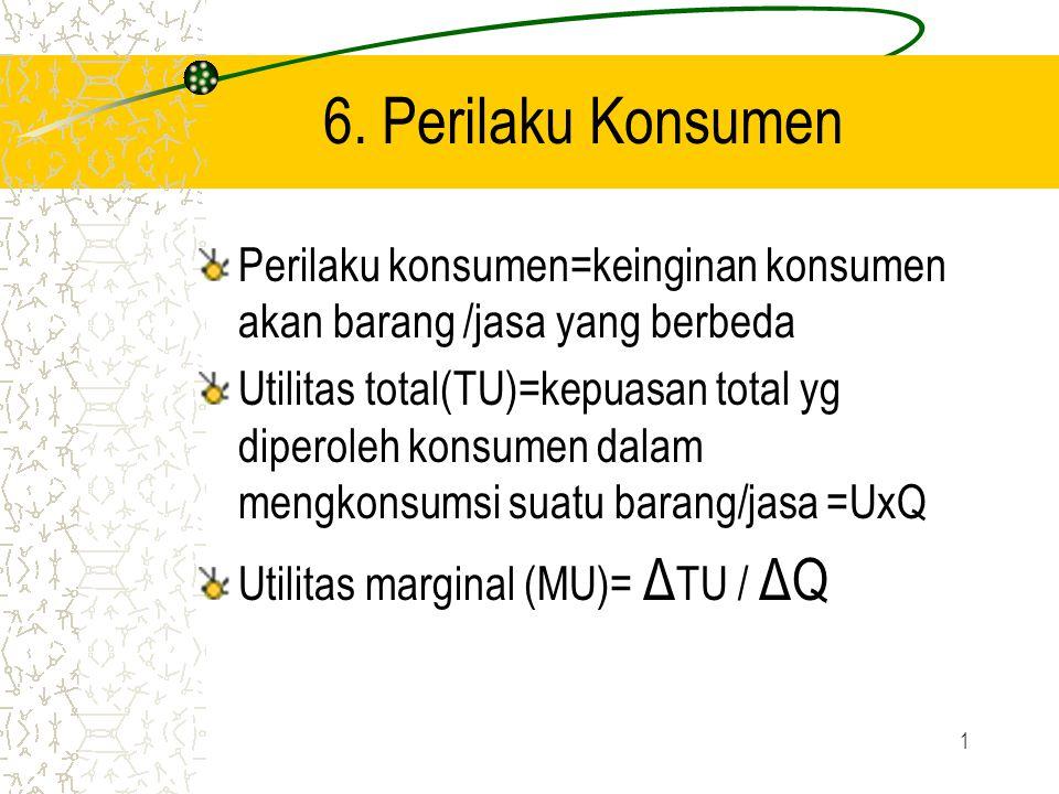 6. Perilaku Konsumen Perilaku konsumen=keinginan konsumen akan barang /jasa yang berbeda.