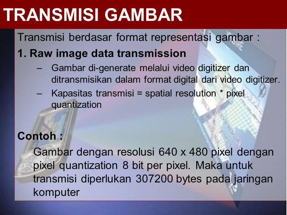 TRANSMISI GAMBAR Transmisi berdasar format representasi gambar :