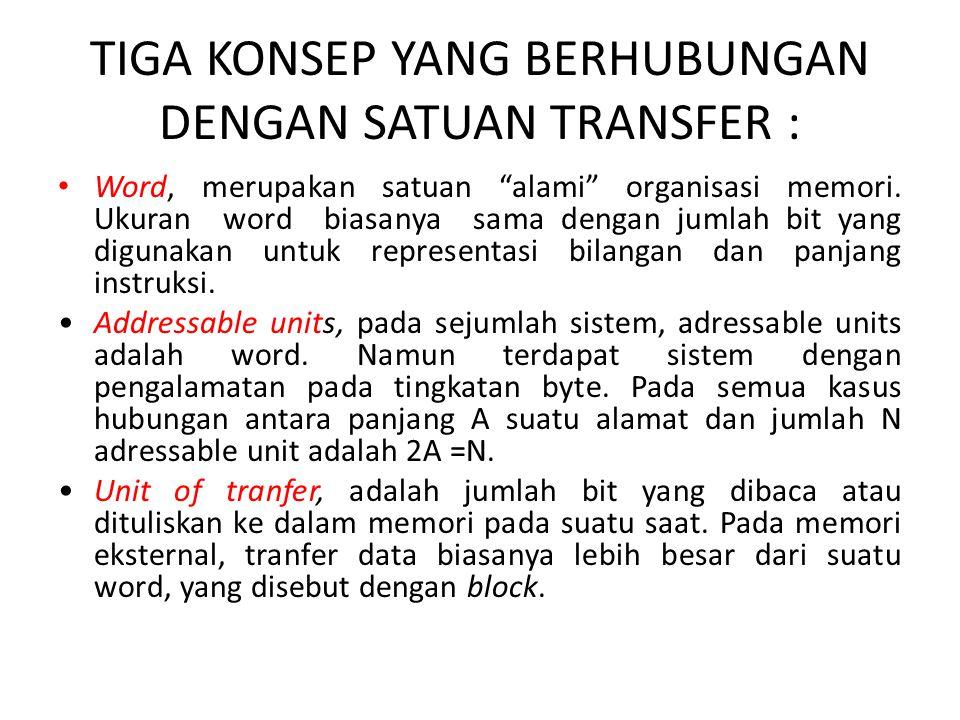 TIGA KONSEP YANG BERHUBUNGAN DENGAN SATUAN TRANSFER :