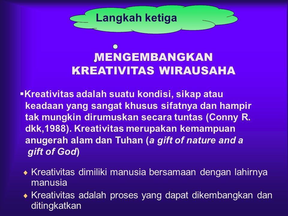 KREATIVITAS WIRAUSAHA