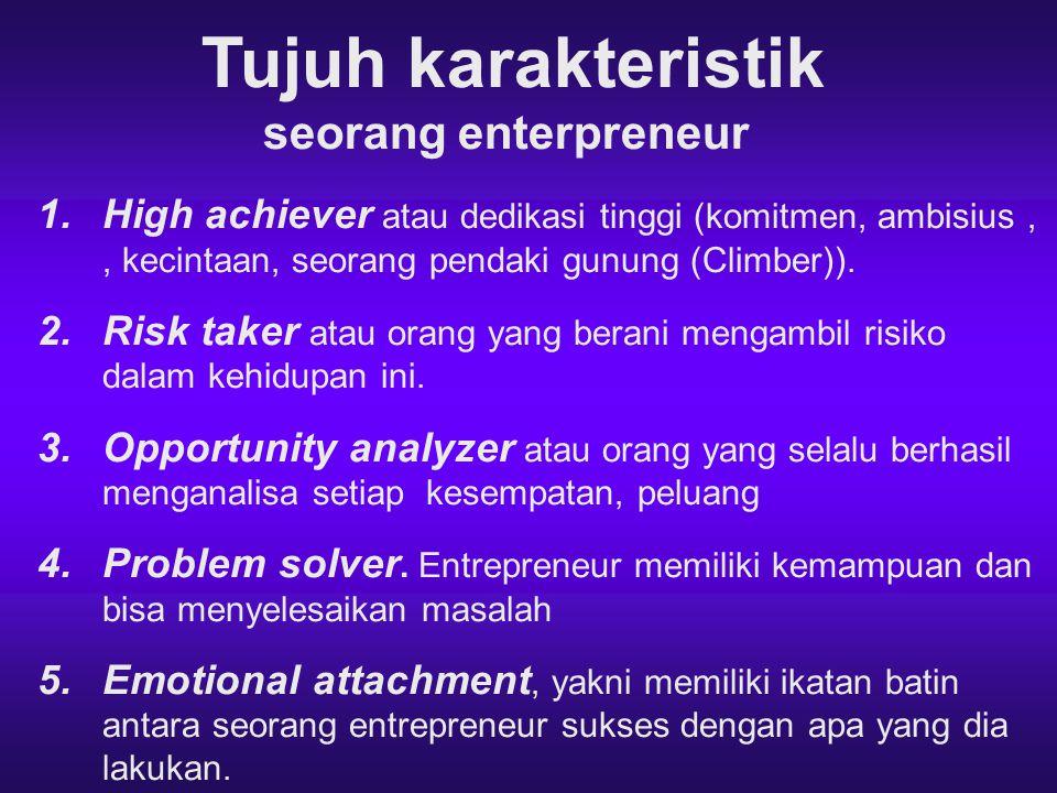 Tujuh karakteristik seorang enterpreneur