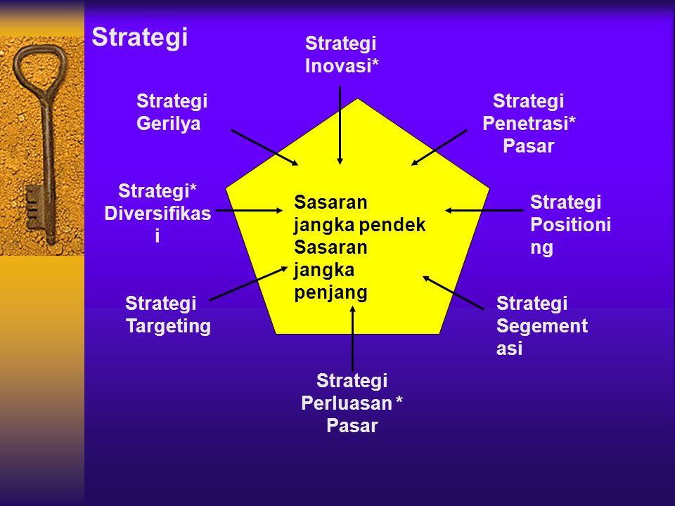 Strategi Perluasan * Pasar