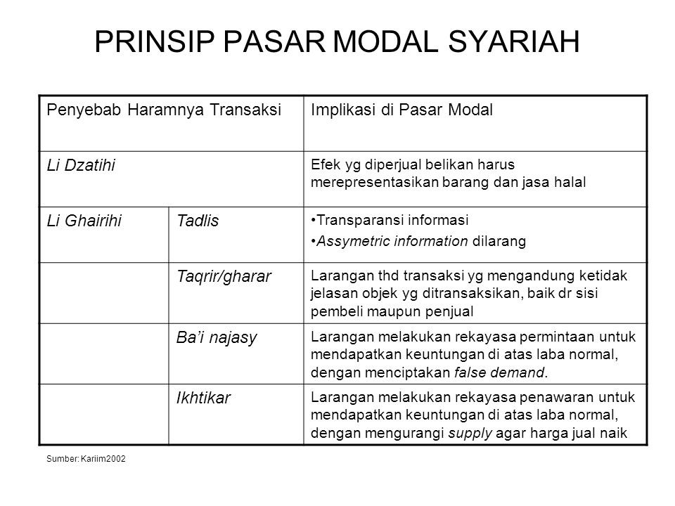 PRINSIP PASAR MODAL SYARIAH