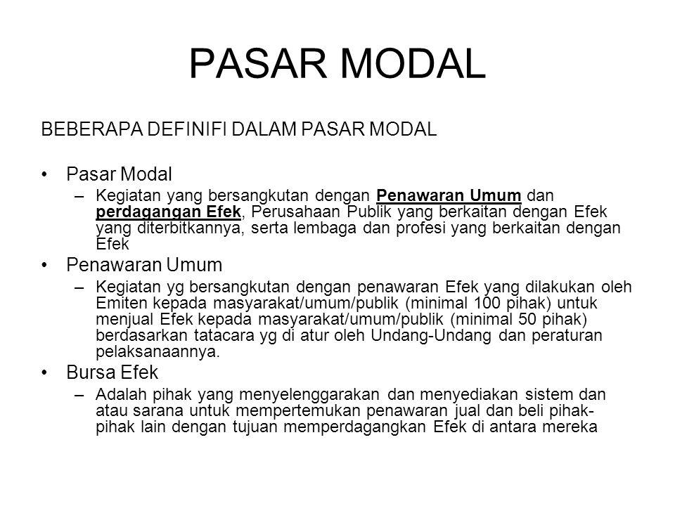 PASAR MODAL BEBERAPA DEFINIFI DALAM PASAR MODAL Pasar Modal