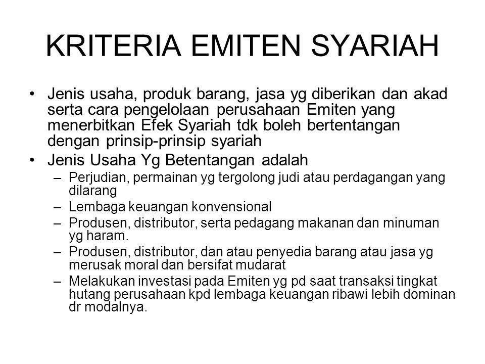KRITERIA EMITEN SYARIAH