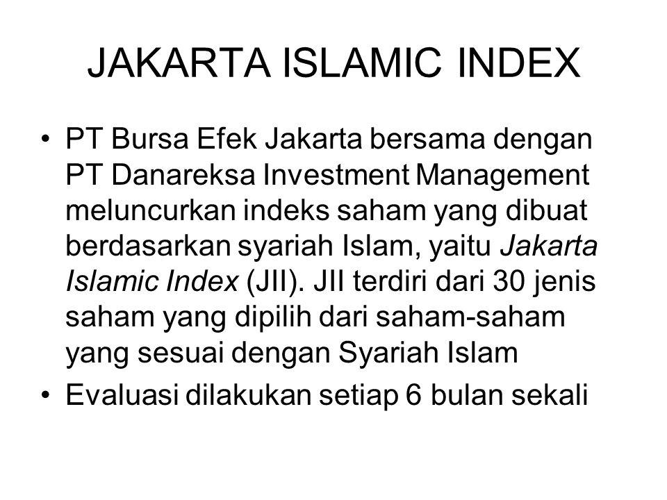 JAKARTA ISLAMIC INDEX