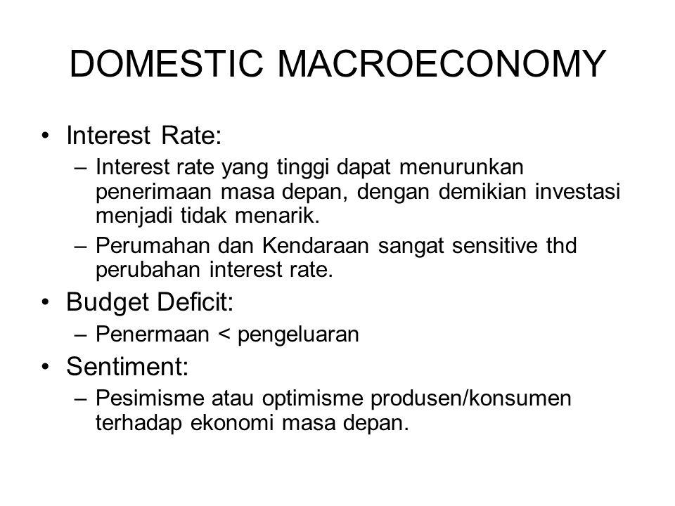 DOMESTIC MACROECONOMY