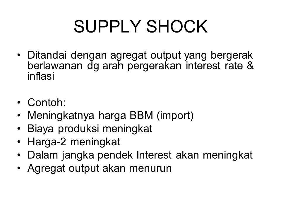 SUPPLY SHOCK Ditandai dengan agregat output yang bergerak berlawanan dg arah pergerakan interest rate & inflasi.