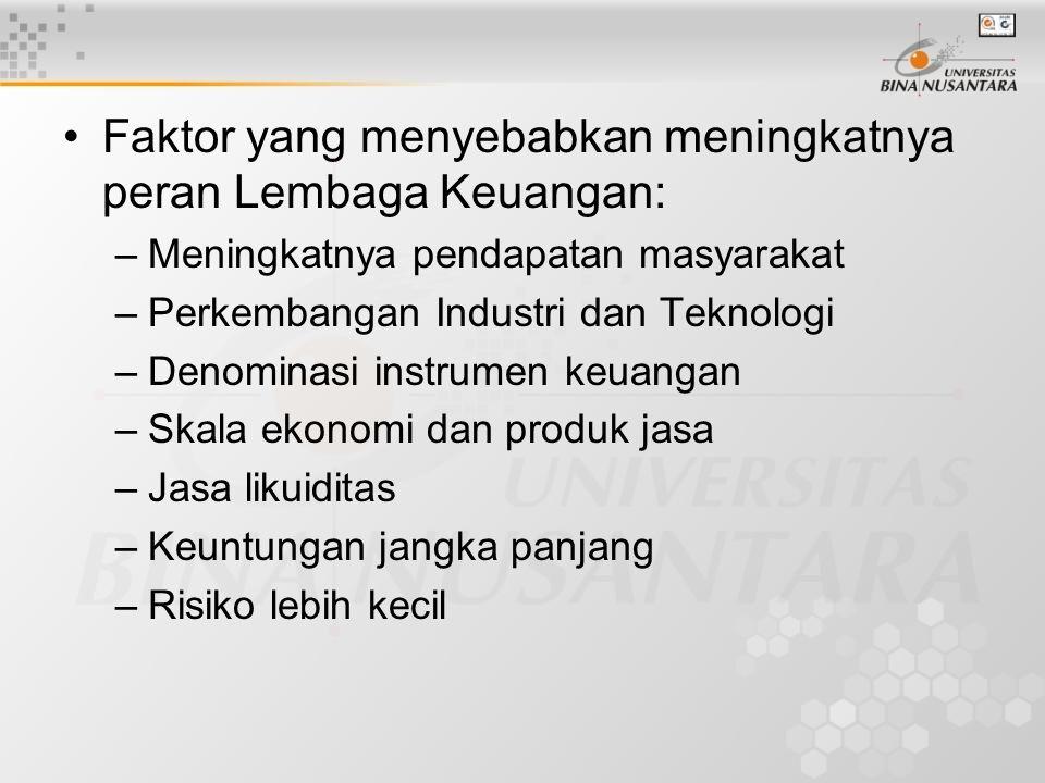 Faktor yang menyebabkan meningkatnya peran Lembaga Keuangan: