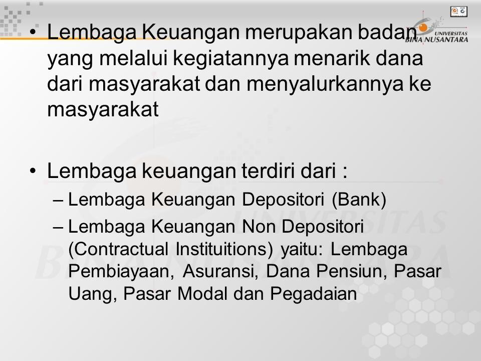 Lembaga keuangan terdiri dari :