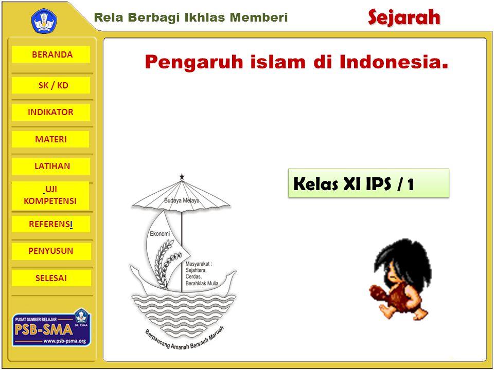 Pengaruh islam di Indonesia.