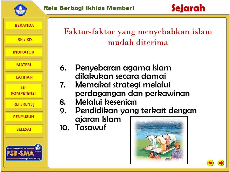 Faktor-faktor yang menyebabkan islam mudah diterima