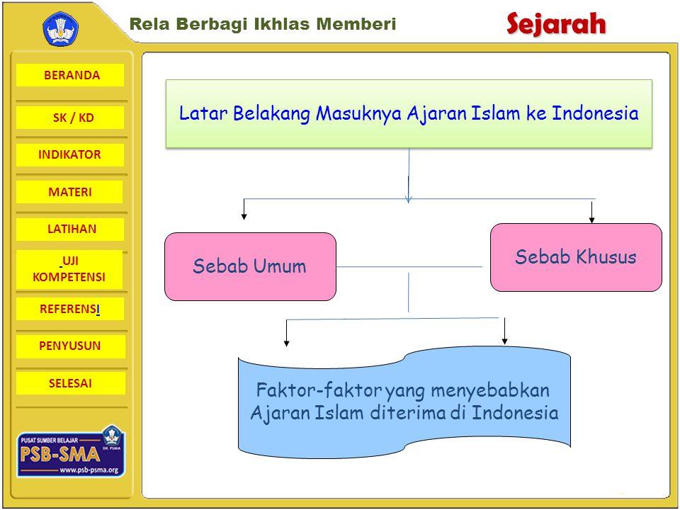 Latar Belakang Masuknya Ajaran Islam ke Indonesia