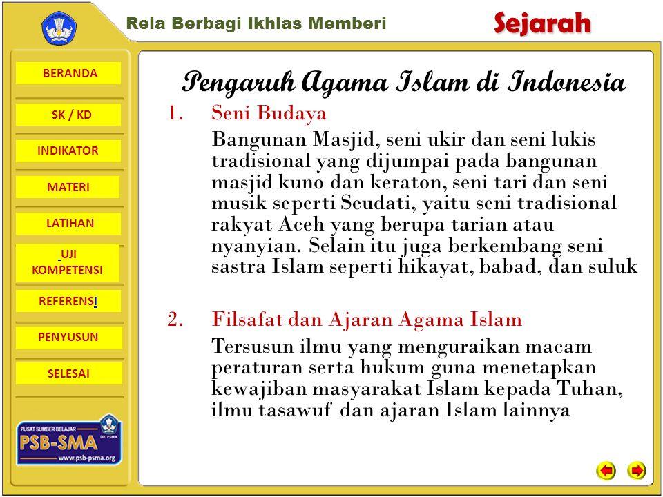 Pengaruh Agama Islam di Indonesia